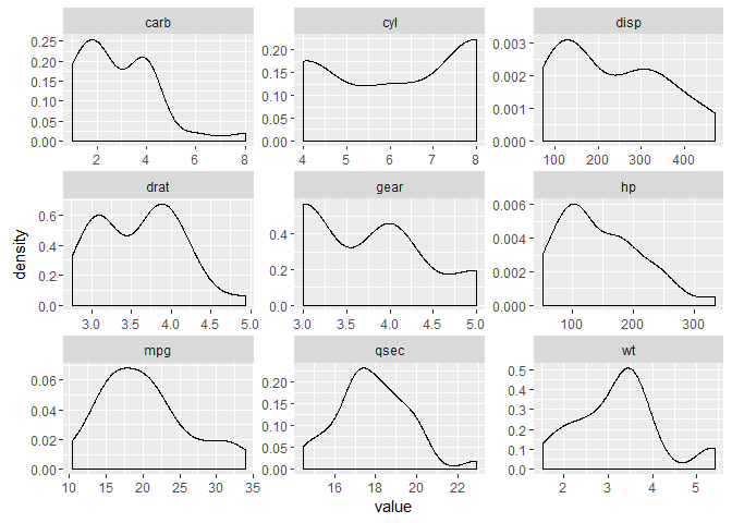 Quick plot of all variables | R-bloggers