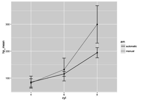 posts-plot-pretty-error-1.png