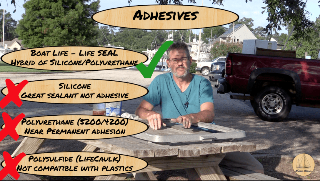 FeatureImage - What sealant to use and how to rebed a glass boat hatch or port