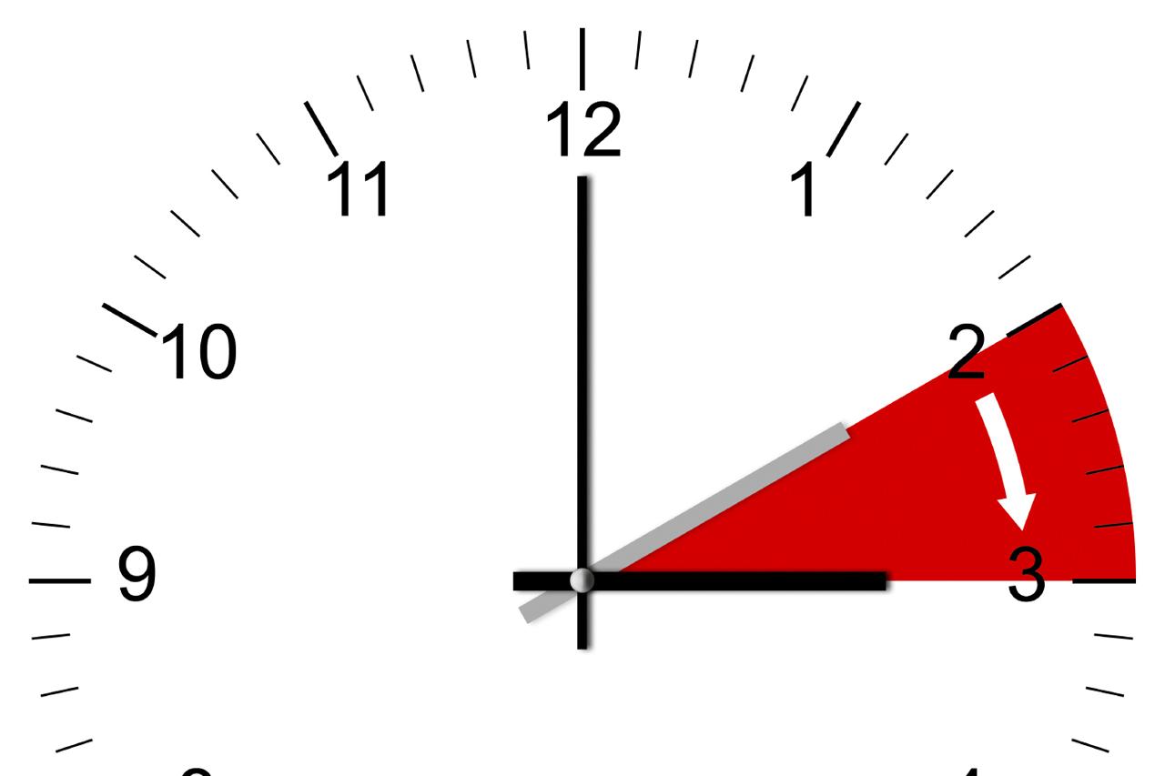 Sommartid fran klockan 02 pa sondag