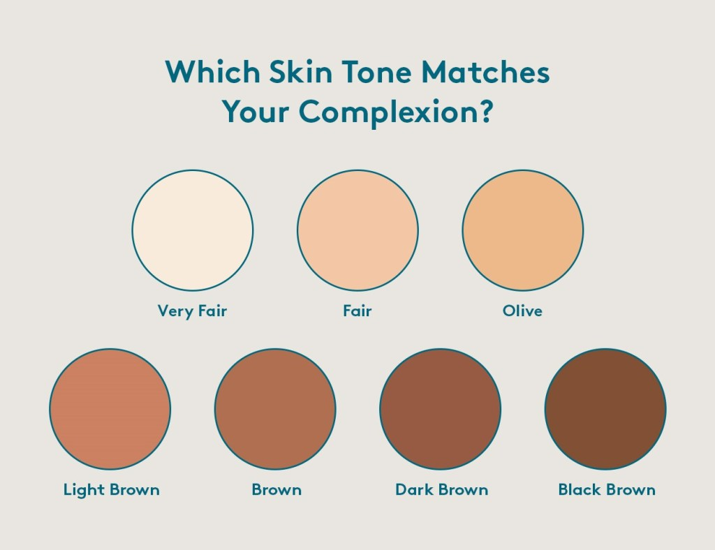 skin tones - How to Find Your Perfect Lipstick Shade