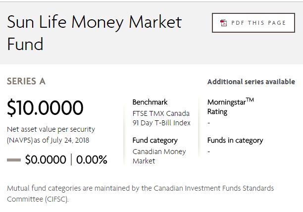 sla deposit fund