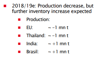4 production decrease