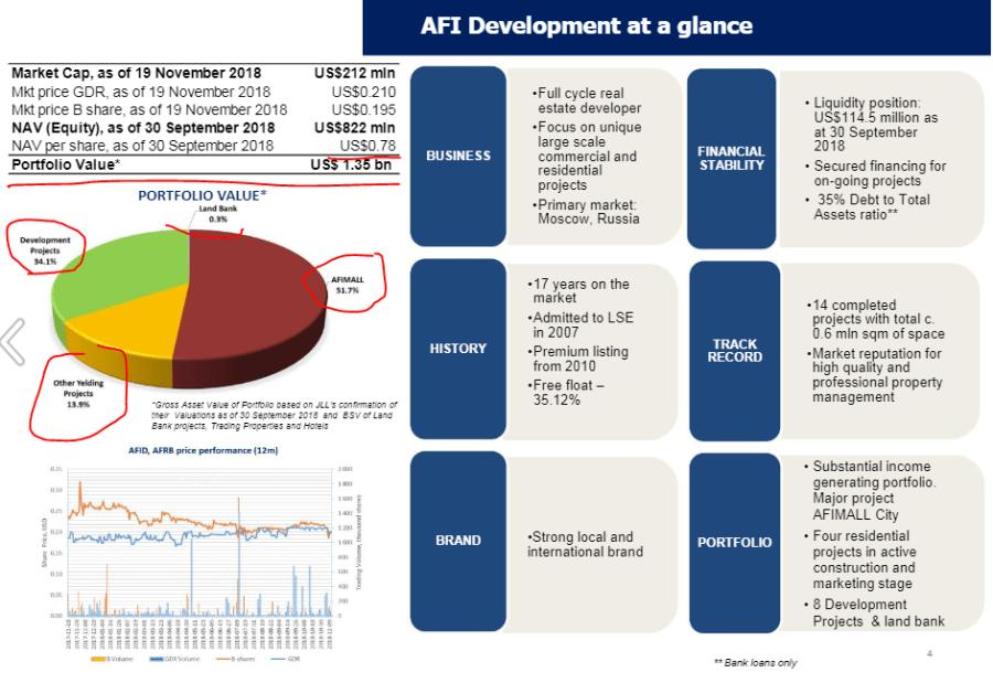 3 AFI development