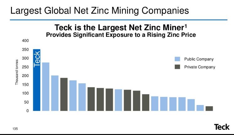 8 zinc miners