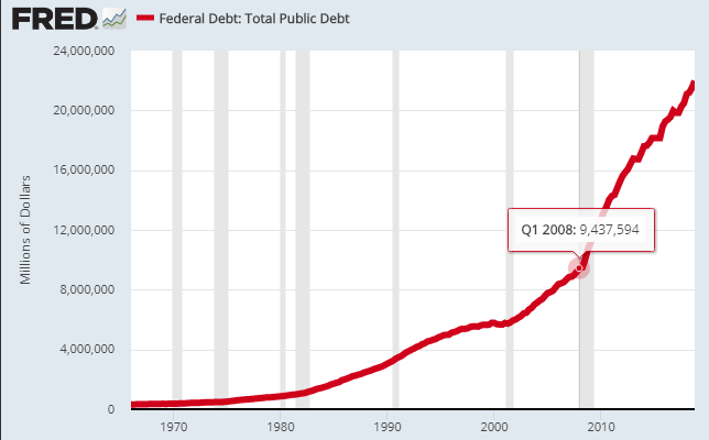 5 public debt