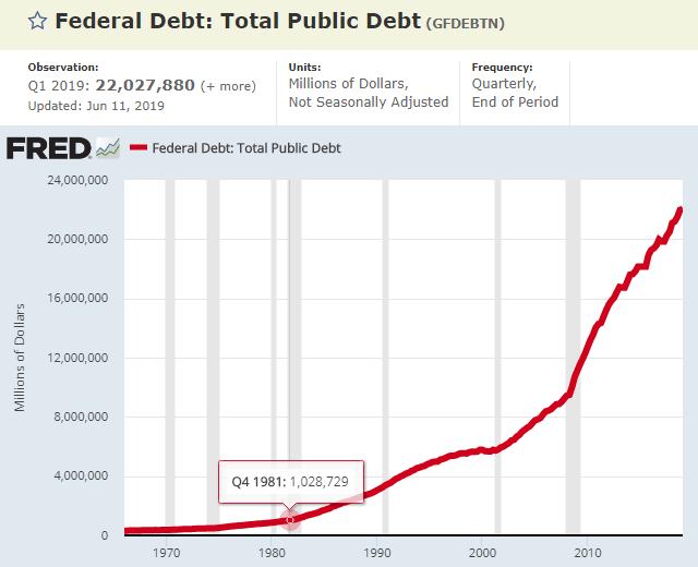 5 total public debt