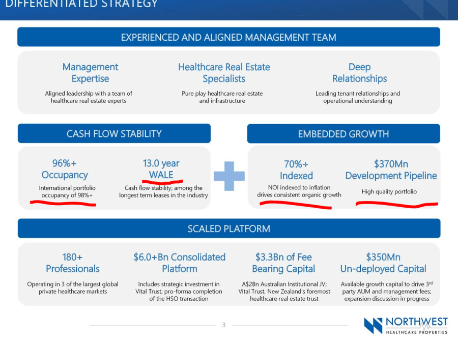 2 northwest investment strategy
