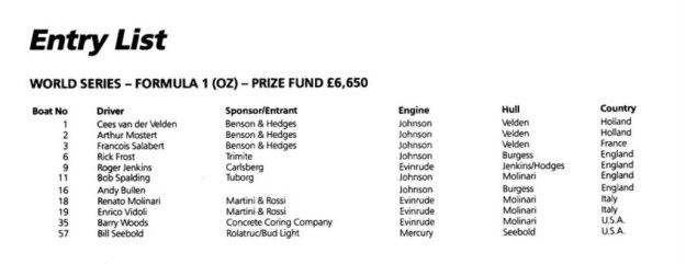 Entry list F1 London 1984