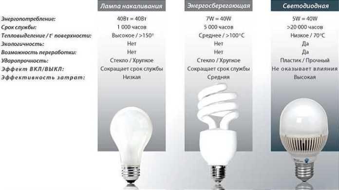 Система освещения и трековый светильник для дома