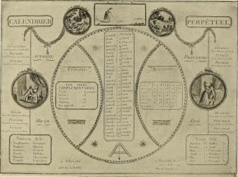 Revoluční kalendář