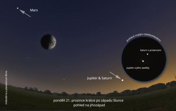 Konjunkce Jupiteru se Saturnem