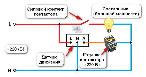 Bewegungssensorverbindungsschema über Starter-Schütz