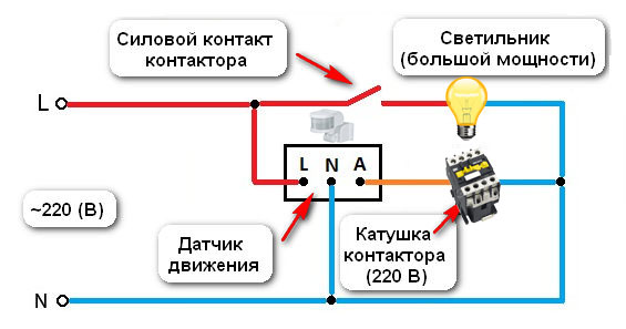 Skema koneksi sensor gerak melalui kontaktor starter