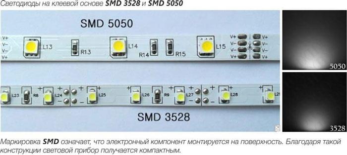 ЖШД таспасы арасындағы айырмашылық SMD 5050 және 3528