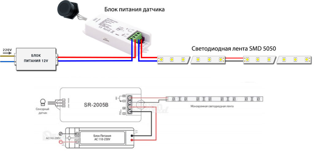 Ас үйдегі жұмыс аймағының артқы схемасы қозғалыс сенсоры немесе 3w