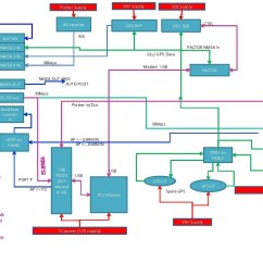 Dsc Dls Pc Link Cable Diagram Wiring Three Way Switch 3 Garmin Library