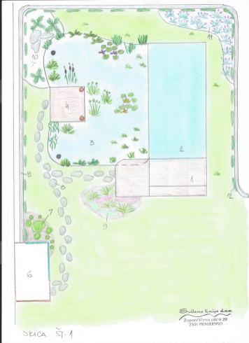 nacrtovanje-vrtov-skica-ta