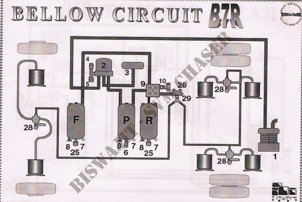 medium resolution of volvo fh12 version 2 wiring diagram wiring libraryvolvo b7r bellow circuit diagram