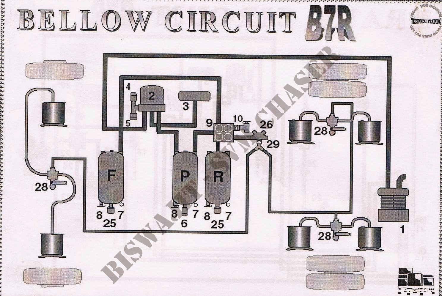 hight resolution of volvo fh12 version 2 wiring diagram wiring libraryvolvo b7r bellow circuit diagram
