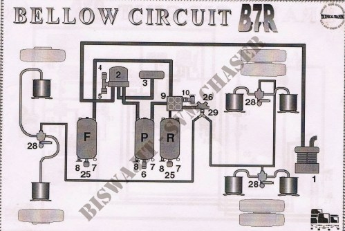 small resolution of volvo fh12 version 2 wiring diagram wiring libraryvolvo b7r bellow circuit diagram
