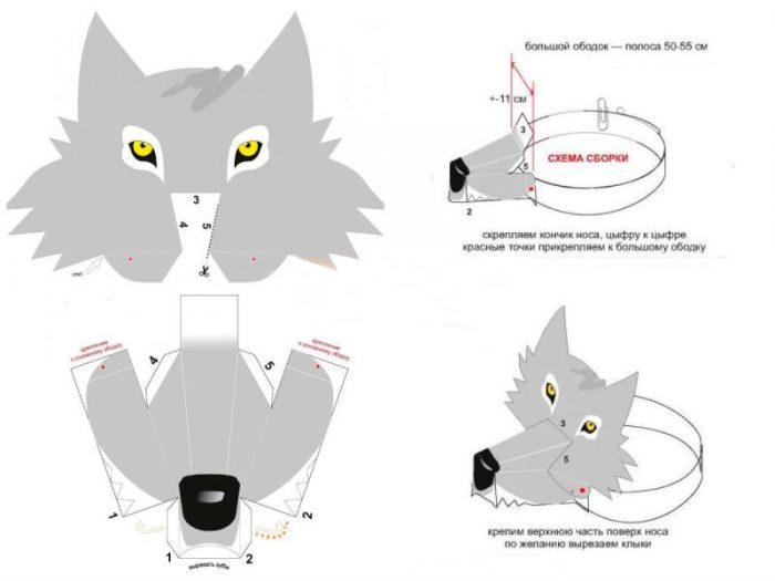 """Masque sur la tête """"loup"""" du paquet papier"""
