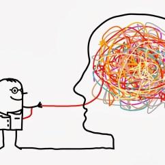 Bandura Social Learning Theory Diagram Glycolysis And Krebs Cycle Cognitive Examples