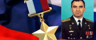 Кокинаев Шамиль Жалилович