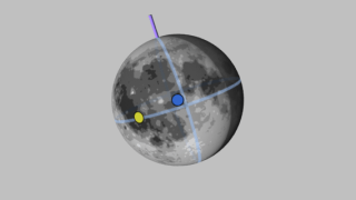 An animated diagram of the subsolar and sub-Earth points for 2013. The Moon's north pole, equator, and meridian are indicated. The frames include an alpha channel.