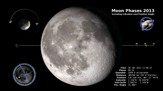 The phase and libration of the Moon for 2013 at hourly intervals, with music, titles, supplemental graphics, and transcript.