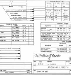 for the c310 they have a page in the manual that gives you all of the diameters and lengths of line you need for the running rigging  [ 2593 x 1991 Pixel ]