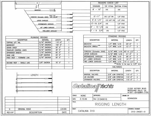 small resolution of for the c310 they have a page in the manual that gives you all of the diameters and lengths of line you need for the running rigging