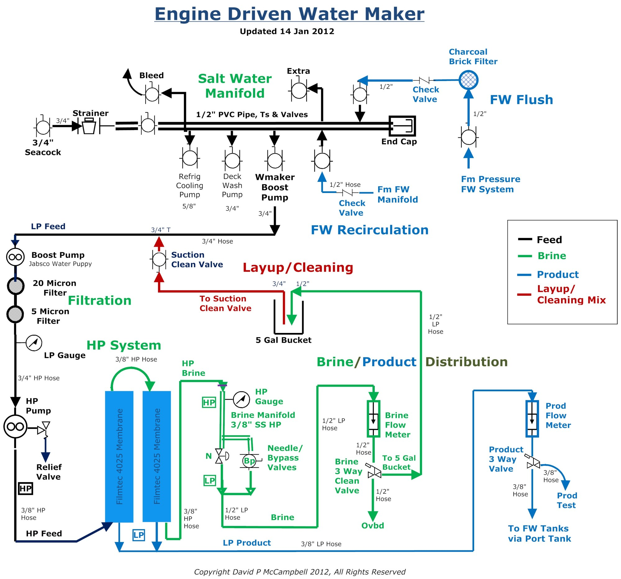 hight resolution of piping diagram for reverse osmosi system