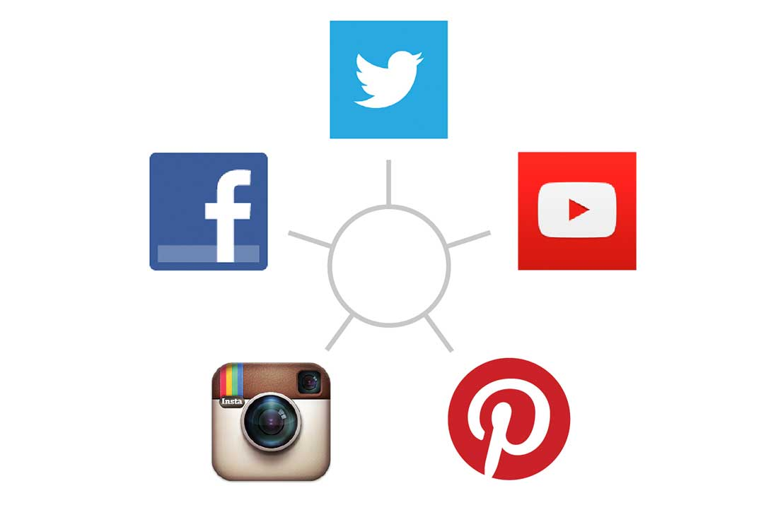 illustration of facebook, twitter, youtube, pinterest and instagram icons