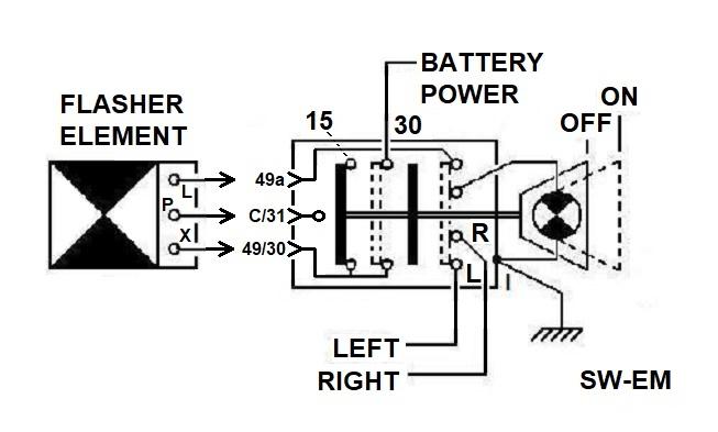 SW-EM Emergency Flasher