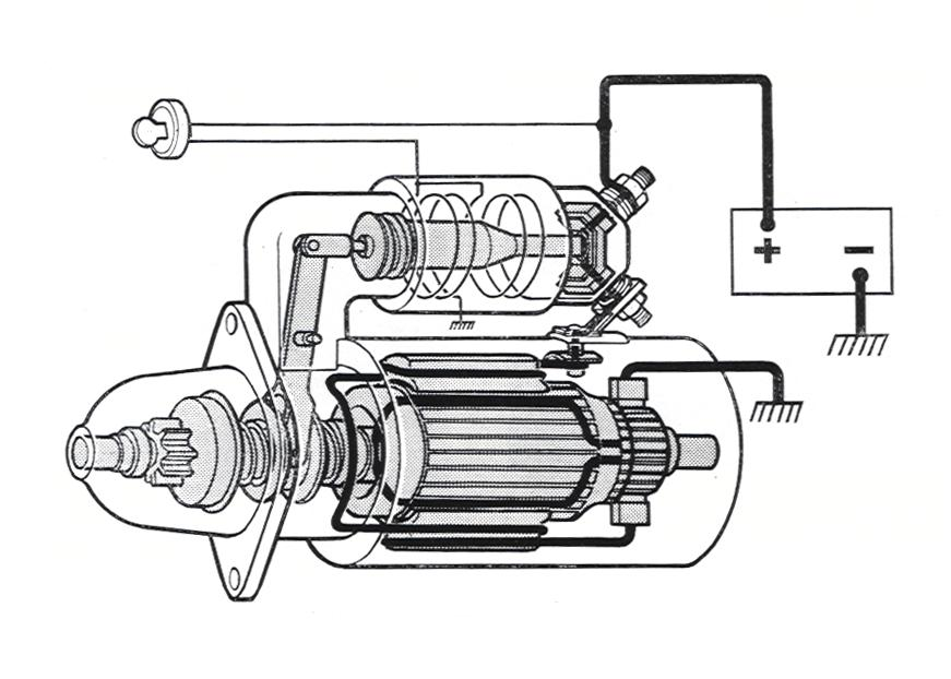 1998 C70 starter motor stuck solenoid. MVSUCCESS