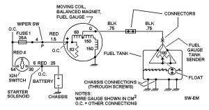 SWEM Fuel Gauge