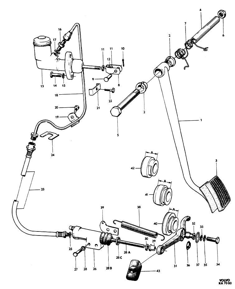 Nokw: Hydraulic test bench design Info