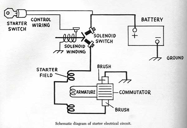 1991 Chevy Kodiak Wiring Diagram Sw Em Service Notes