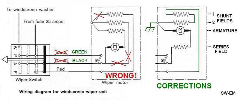 SW EM Wndshield Wiper Systems