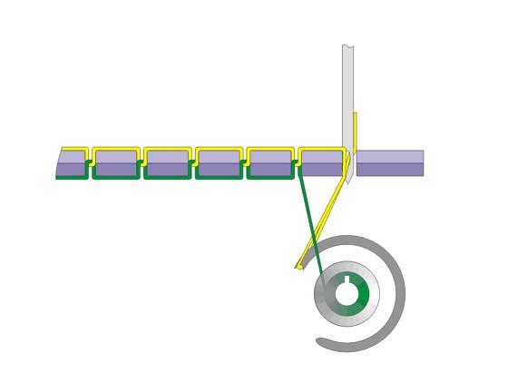 一圖解釋縫紉機的關鍵原理 #gif (73394) - 癮科技 Cool3c