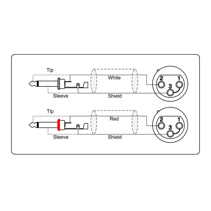 Adapter Kabel 2 x XLR Hun til 2 x 6.3 mm Jack mono → Køb