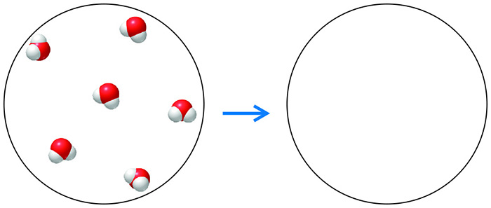 Solved: 2H2O----->1O2+2H2 How Many O2 Molecules Would Be F