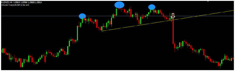 Example-of-head-and-shoulder-chart-pattern-
