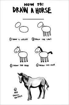 Monday Morsels 9.7.14 – How to Draw a Horse