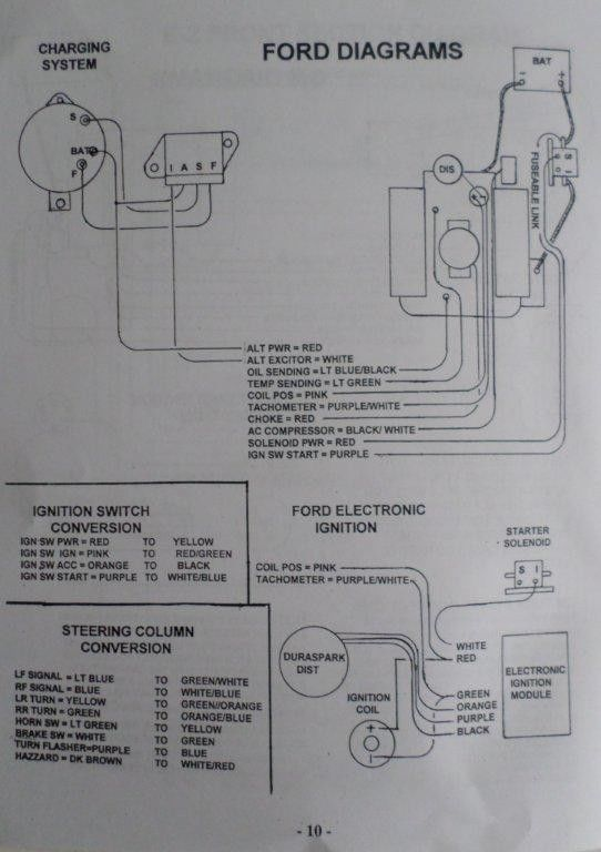 Ez Wiring 21 Circuit Harness