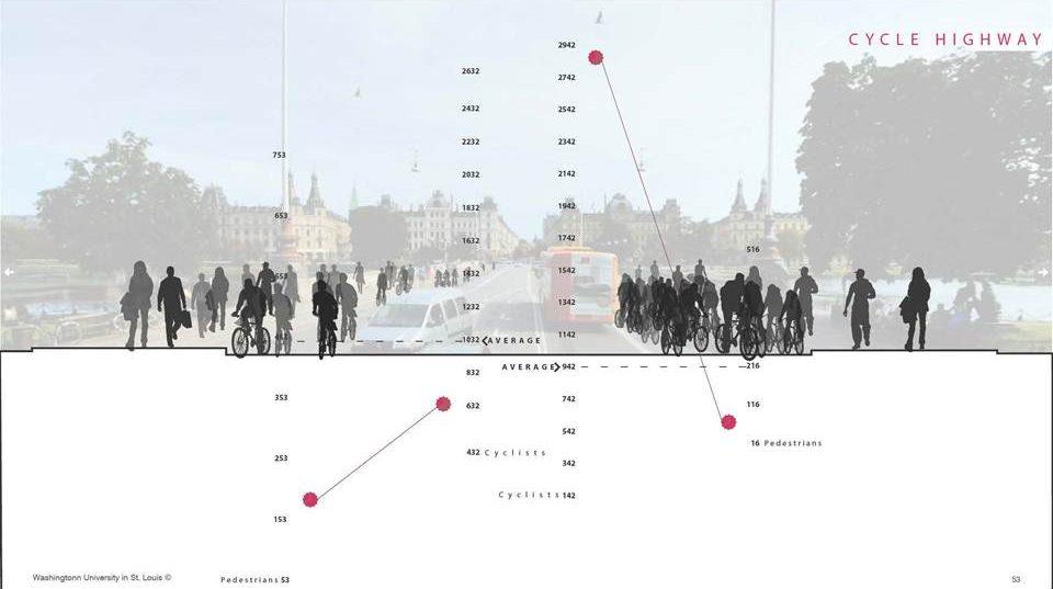 2._Copenhagen_Bicycle_city_Page_12