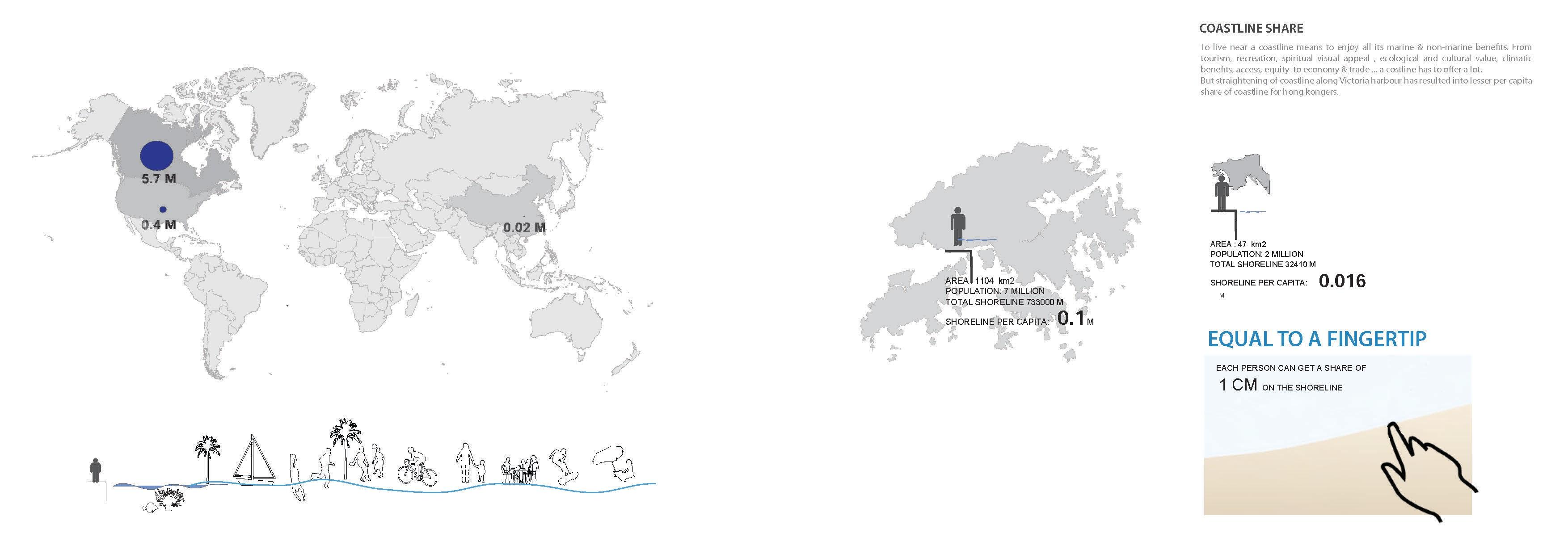 global metro urbanism- coastal defibrillation_Page_07