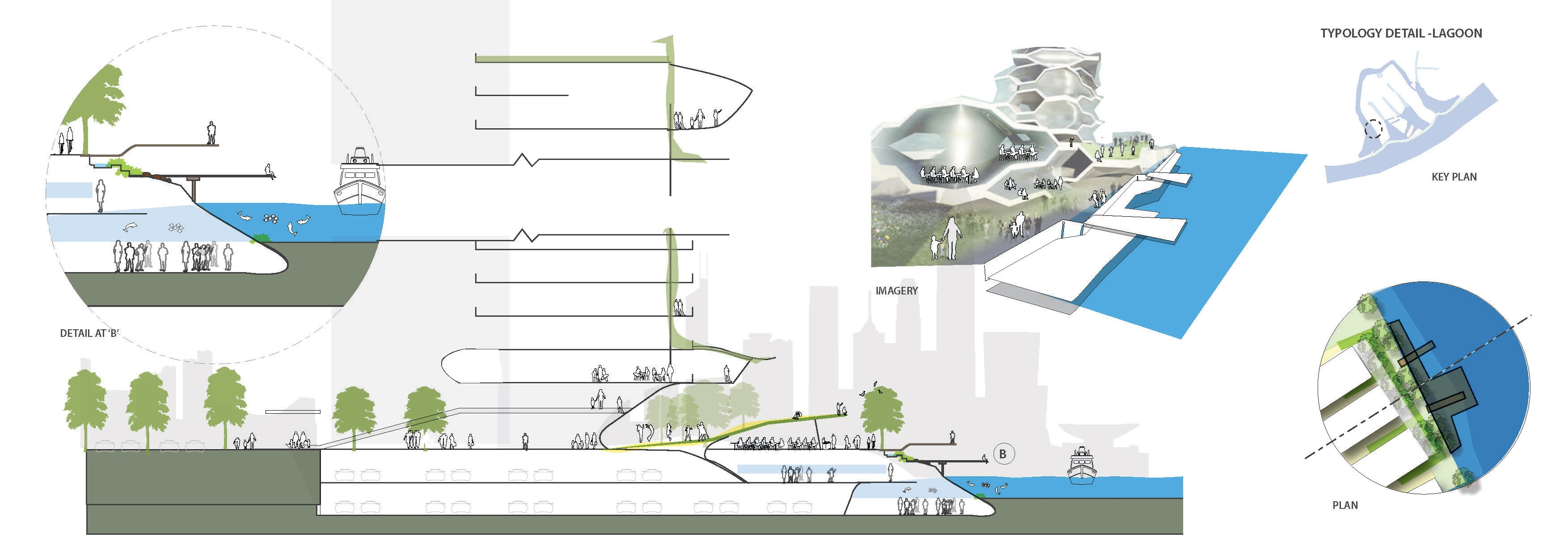 global metro urbanism- coastal defibrillation_Page_13