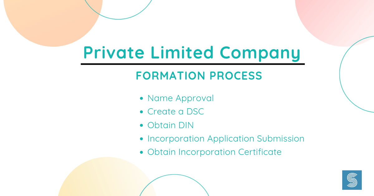 Private Limited Company: Let's Understand The Formation Process